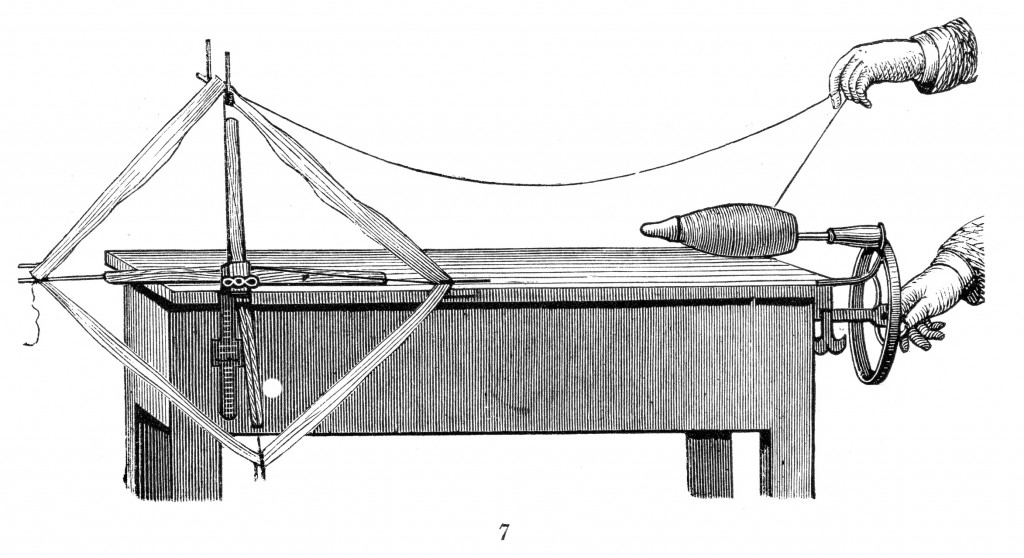 Vintage engraving from 1860 of a Winding machine for a knitting machine